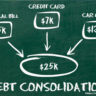 Types of Credit Card Debt Consolidation